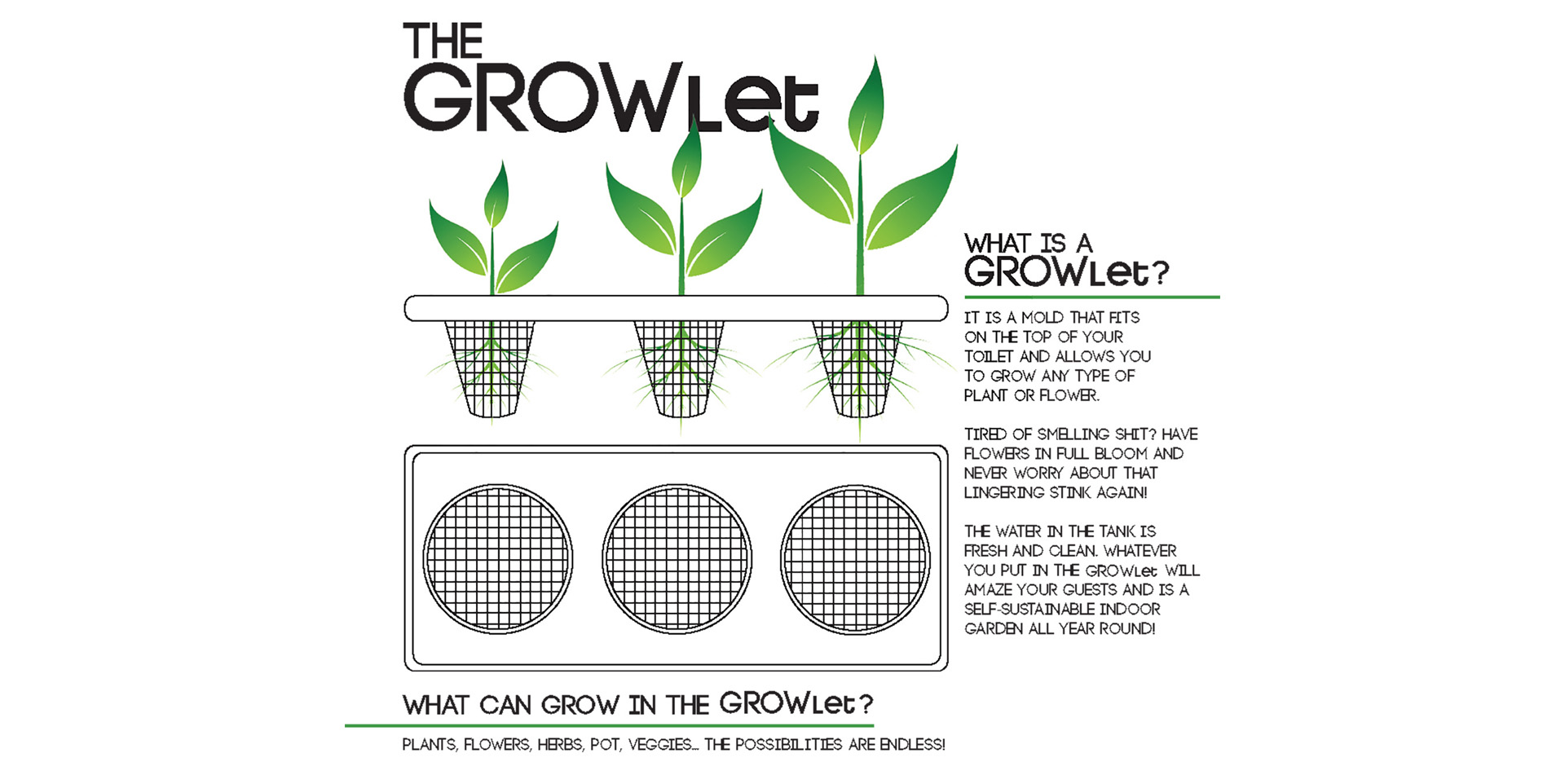 The Growlet